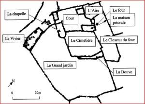 Organisation du prieuré